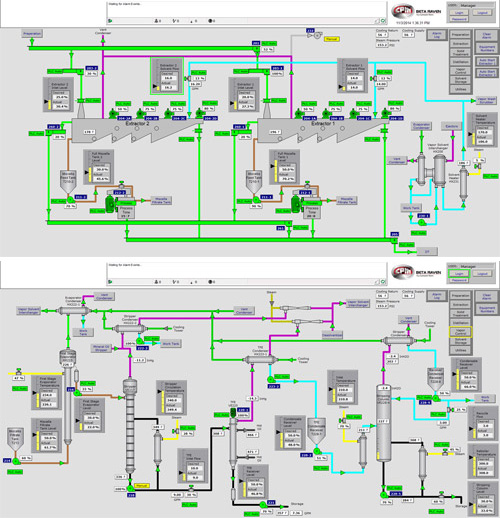 Extraction Process Control Image