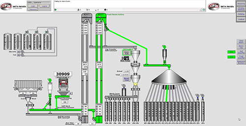Receiving Automation Process Image